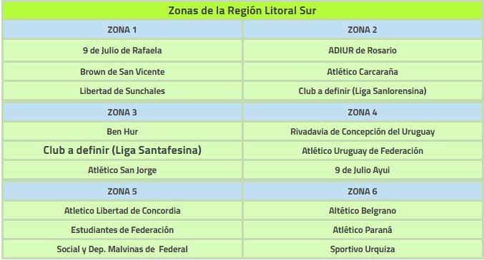 zonas regional amateur