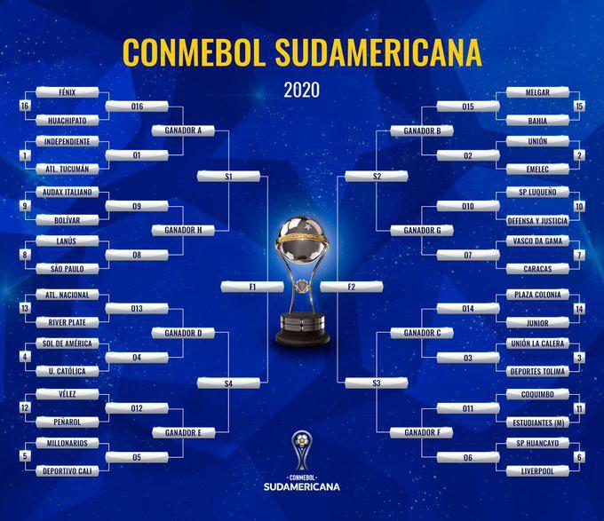 2da Fase Copa Sudamericana 2020