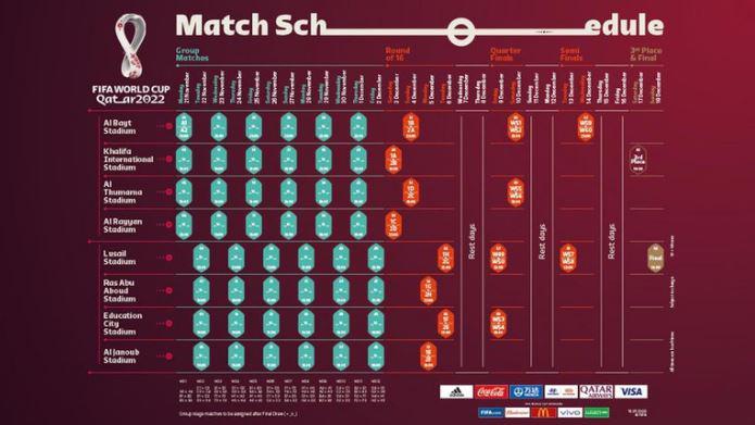 Calendario Qatar 2022