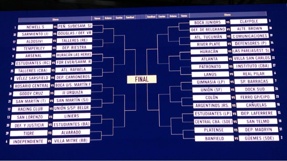 copa-argentina-2020-cuadro-32avos-de-final_1kjkfa5cb7h0c17bmp7xqxu3ft